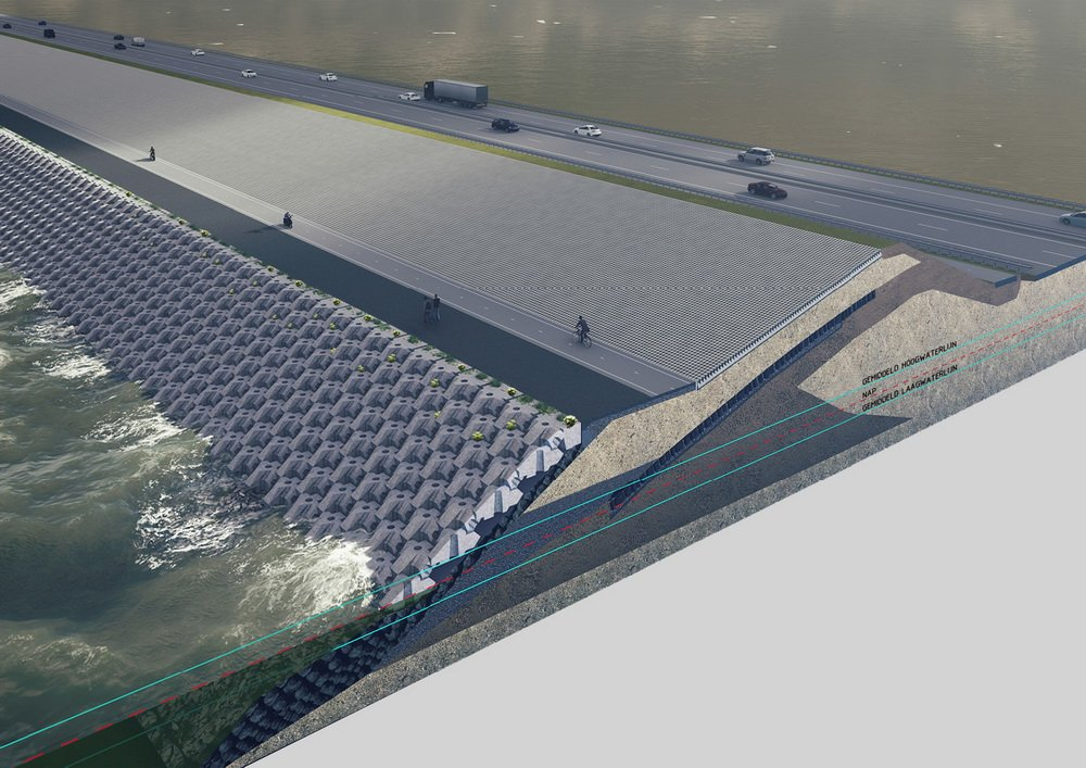 De Nieuwe Afsluitdijk